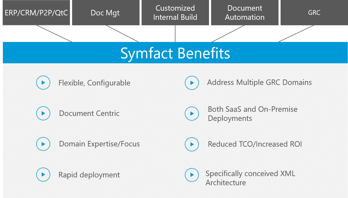 Symfact Benefits