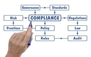 Why Businesses use Management Software to Manage Policies and Procedures
